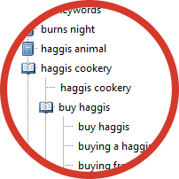 Keyword groups hierarchy tree